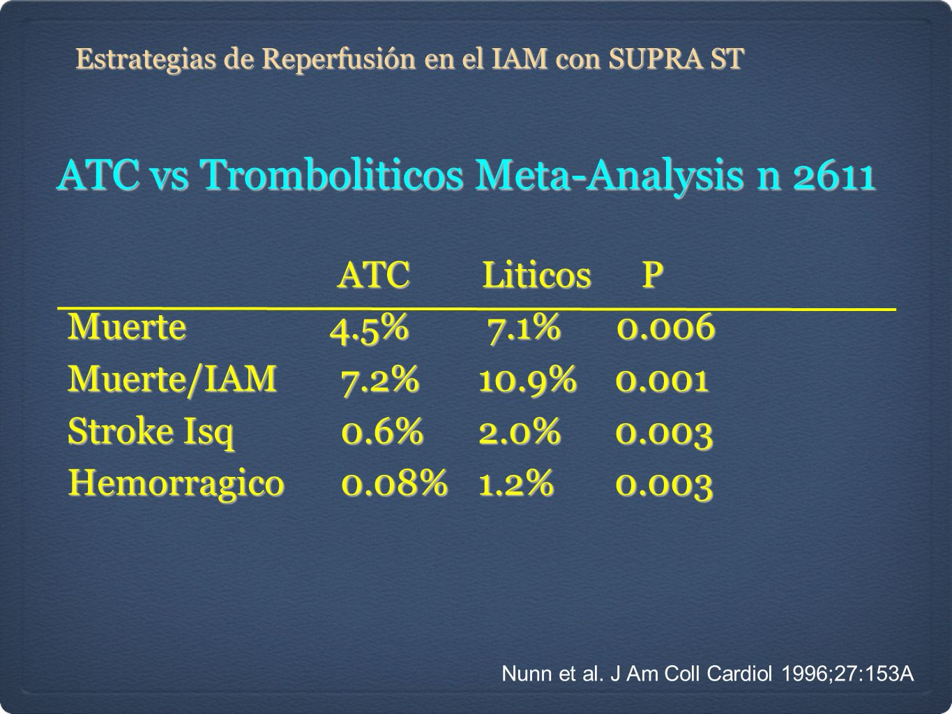 ATC vs Tromboliticos Meta-Analysis n 2611