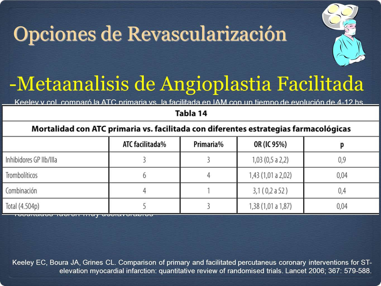 -Metaanalisis de Angioplastia Facilitada Opciones de Revascularización