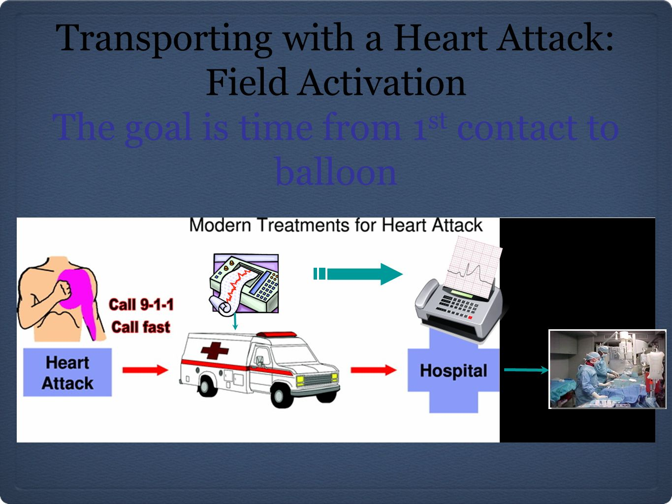 Transporting with a Heart Attack: Field Activation