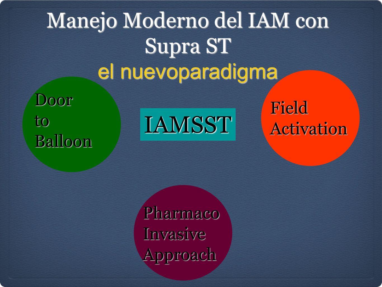 Manejo Moderno del IAM con Supra ST