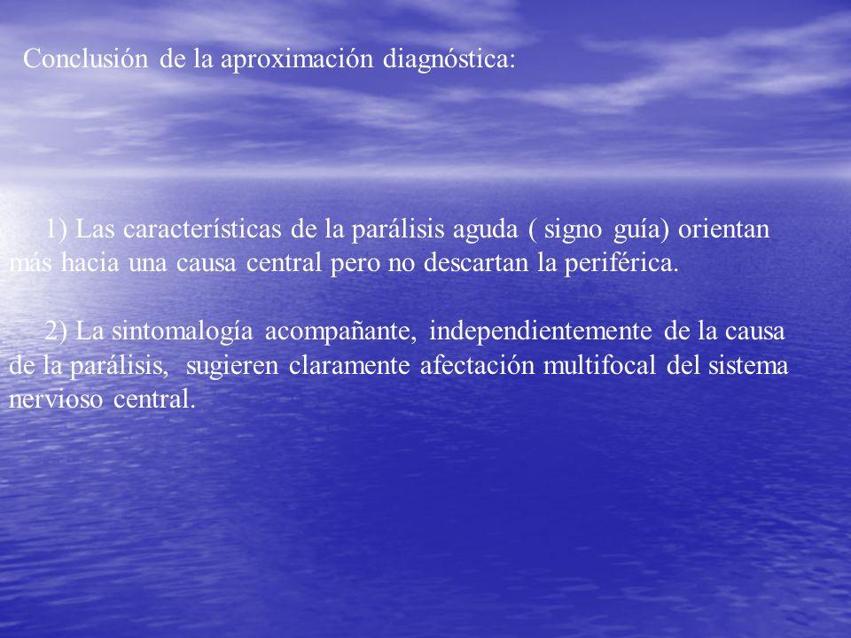 Conclusión de la aproximación diagnóstica: