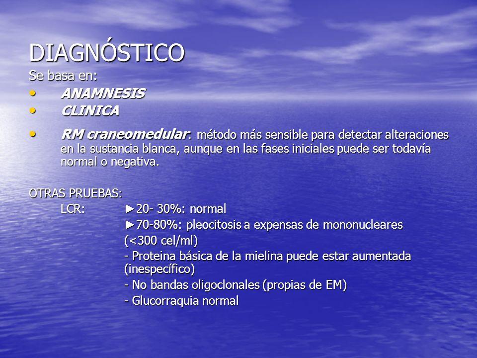 DIAGNÓSTICO Se basa en: ANAMNESIS CLINICA