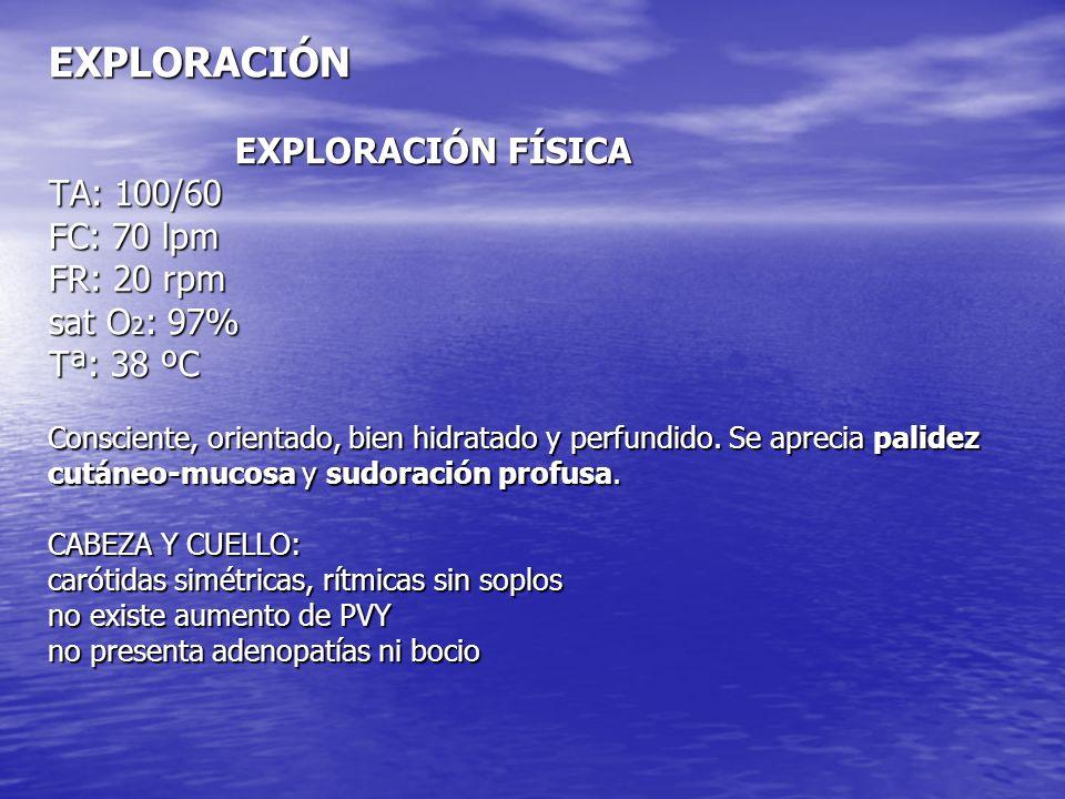 EXPLORACIÓN EXPLORACIÓN FÍSICA TA: 100/60 FC: 70 lpm FR: 20 rpm sat O2: 97% Tª: 38 ºC Consciente, orientado, bien hidratado y perfundido.