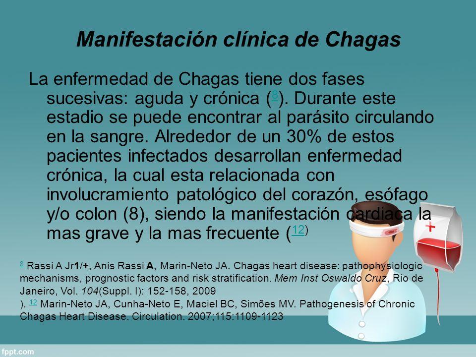 Manifestación clínica de Chagas