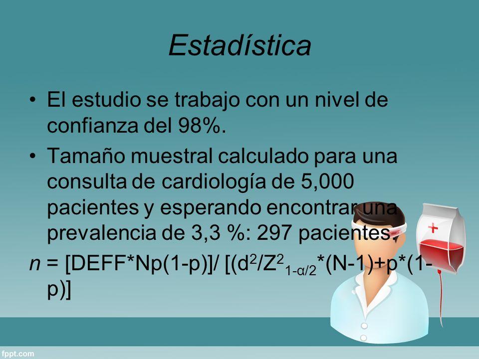 Estadística El estudio se trabajo con un nivel de confianza del 98%.