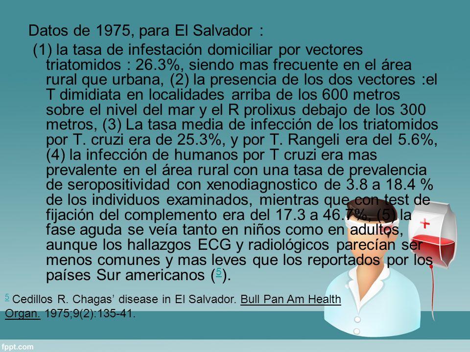 Datos de 1975, para El Salvador : (1) la tasa de infestación domiciliar por vectores triatomidos : 26.3%, siendo mas frecuente en el área rural que urbana, (2) la presencia de los dos vectores :el T dimidiata en localidades arriba de los 600 metros sobre el nivel del mar y el R prolixus debajo de los 300 metros, (3) La tasa media de infección de los triatomidos por T. cruzi era de 25.3%, y por T. Rangeli era del 5.6%, (4) la infección de humanos por T cruzi era mas prevalente en el área rural con una tasa de prevalencia de seropositividad con xenodiagnostico de 3.8 a 18.4 % de los individuos examinados, mientras que con test de fijación del complemento era del 17.3 a 46.7%, (5) la fase aguda se veía tanto en niños como en adultos, aunque los hallazgos ECG y radiológicos parecían ser menos comunes y mas leves que los reportados por los países Sur americanos (5).