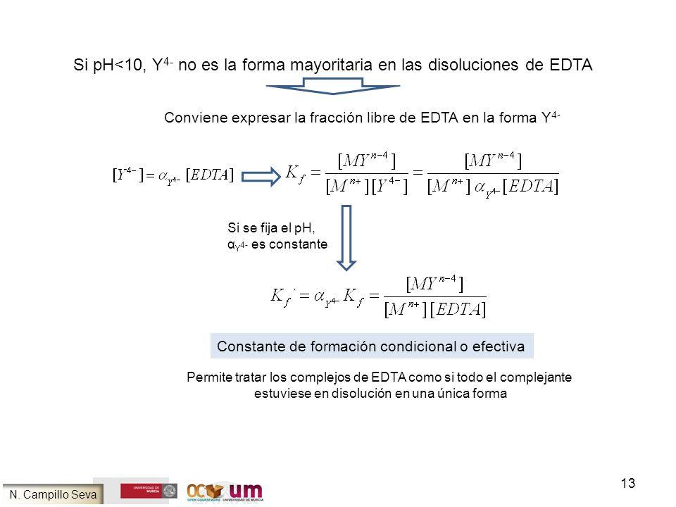 Si pH<10, Y4- no es la forma mayoritaria en las disoluciones de EDTA