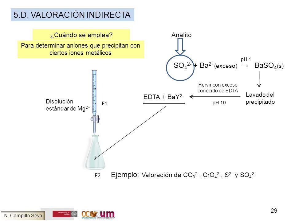 Para determinar aniones que precipitan con ciertos iones metálicos