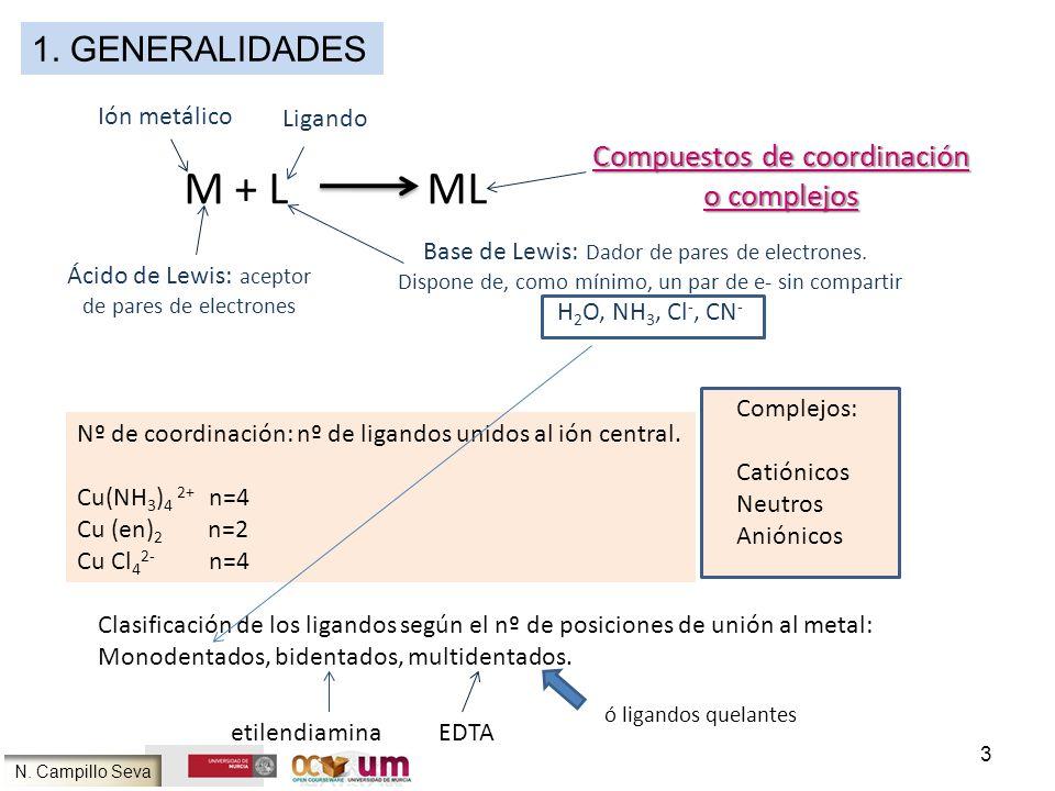Compuestos de coordinación o complejos