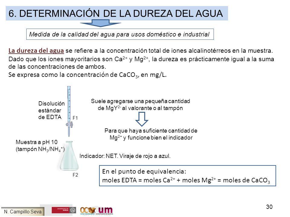 6. DETERMINACIÓN DE LA DUREZA DEL AGUA