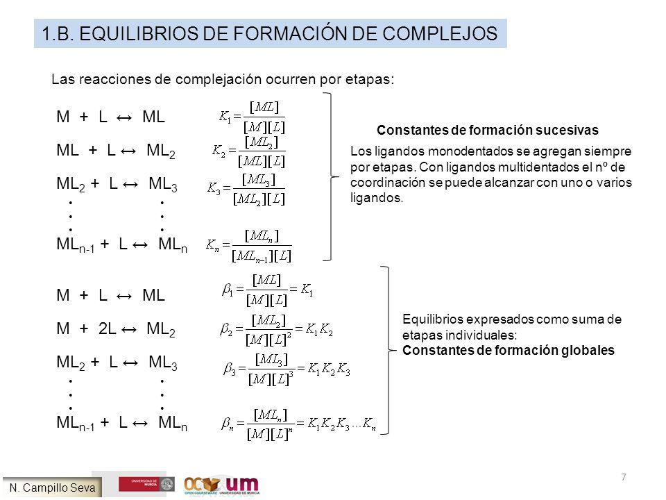 1.B. EQUILIBRIOS DE FORMACIÓN DE COMPLEJOS