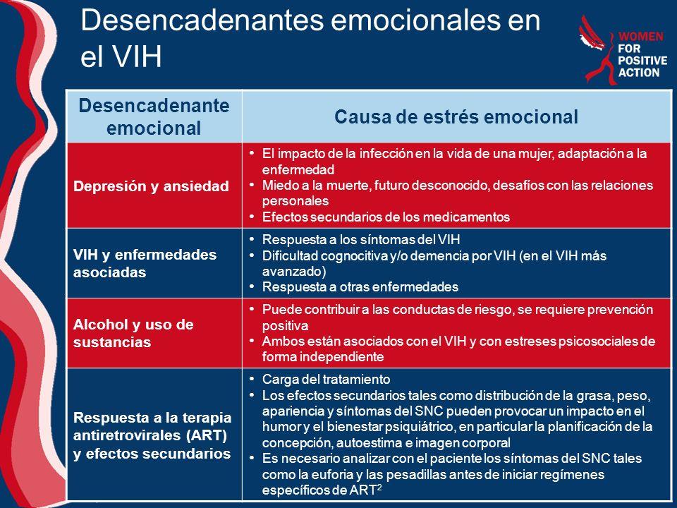 Desencadenantes emocionales en el VIH