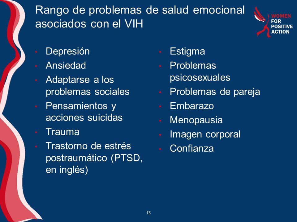 Rango de problemas de salud emocional asociados con el VIH