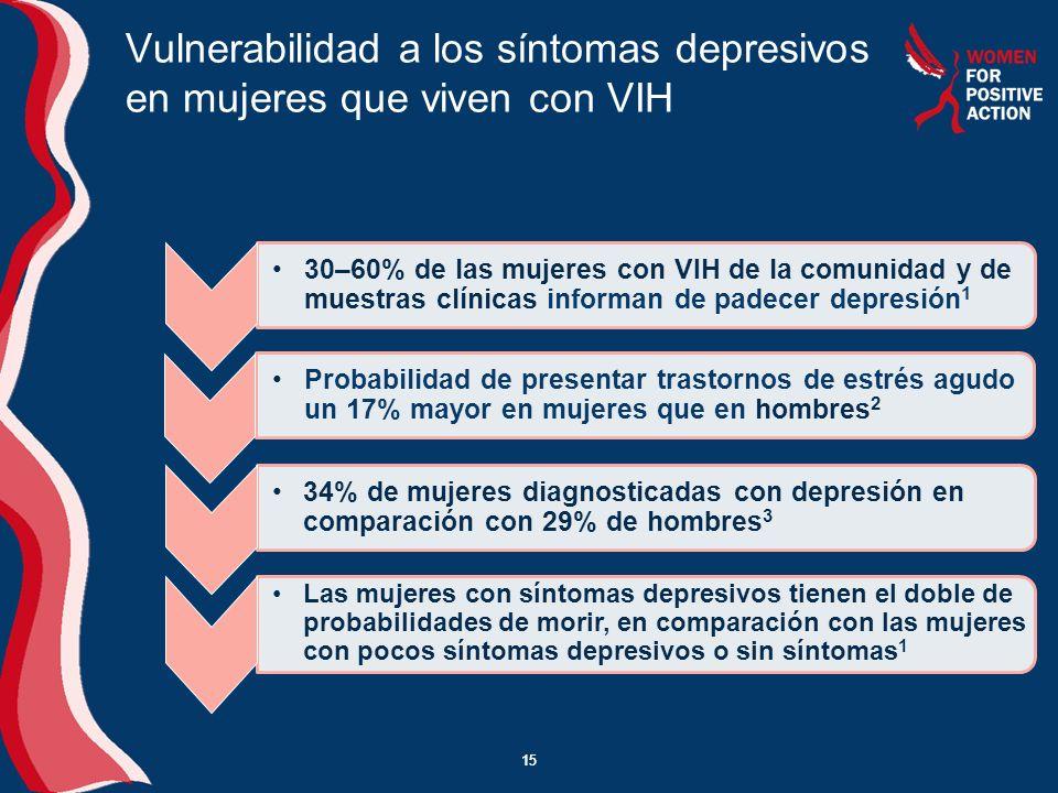 Vulnerabilidad a los síntomas depresivos en mujeres que viven con VIH