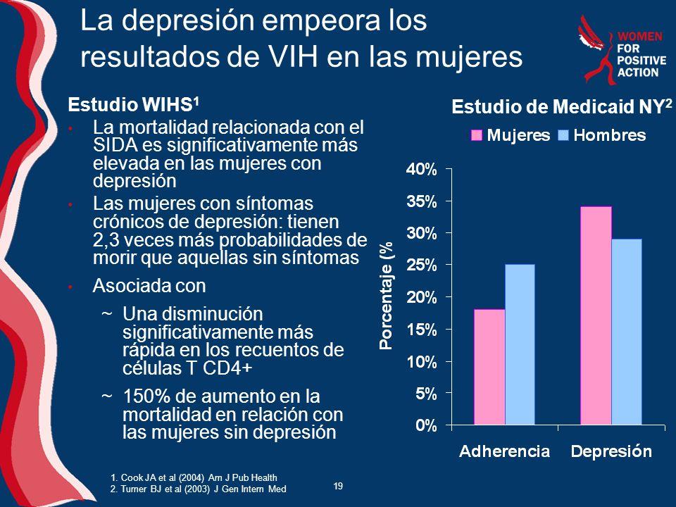 La depresión empeora los resultados de VIH en las mujeres