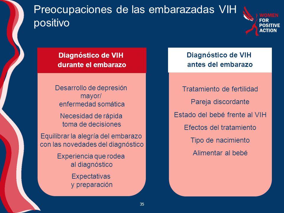Preocupaciones de las embarazadas VIH positivo