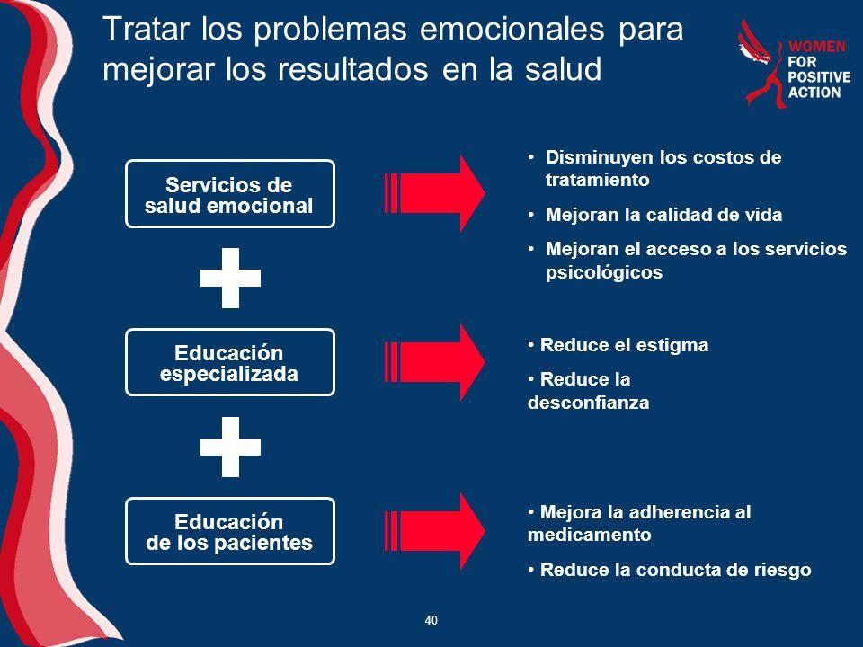 Tratar los problemas emocionales para mejorar los resultados en la salud