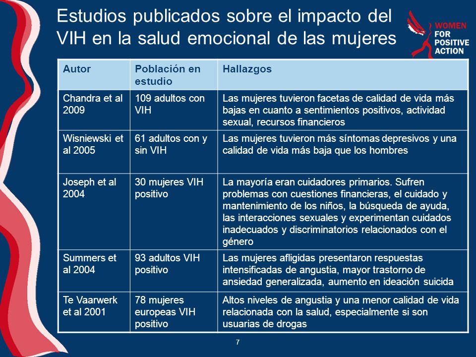 Estudios publicados sobre el impacto del VIH en la salud emocional de las mujeres
