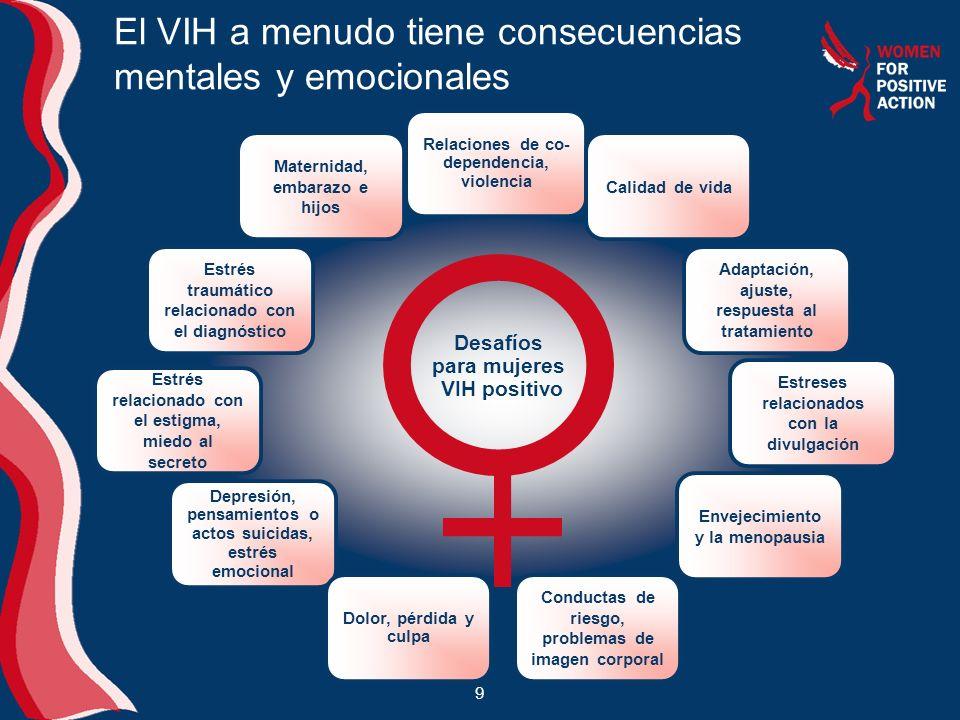 El VIH a menudo tiene consecuencias mentales y emocionales