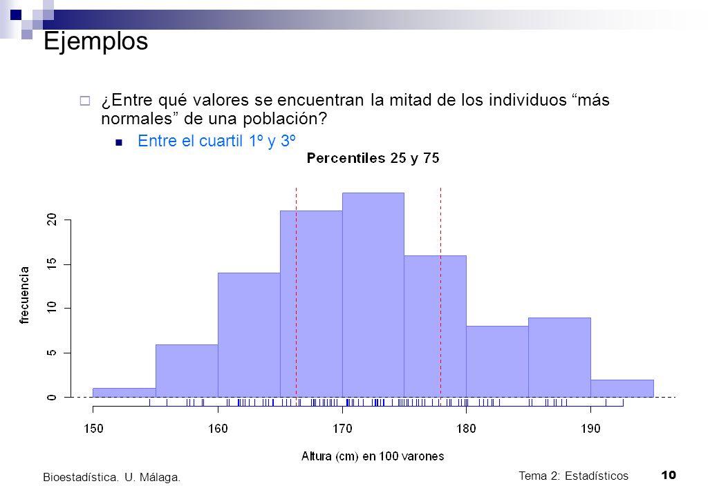 Ejemplos ¿Entre qué valores se encuentran la mitad de los individuos más normales de una población