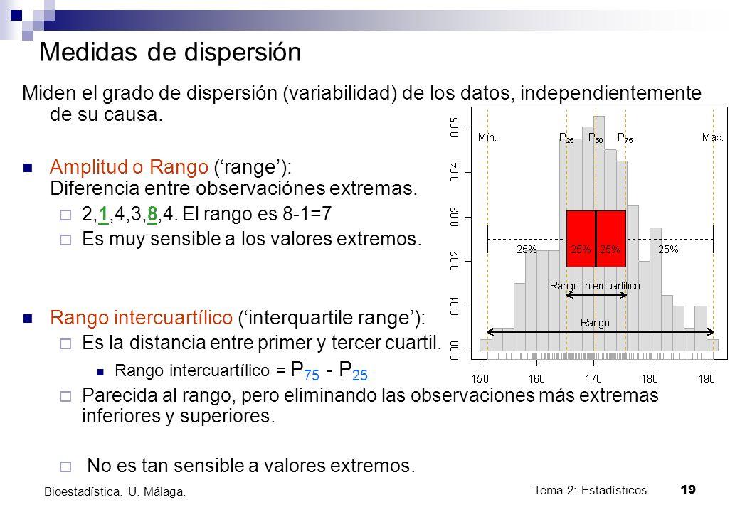 Medidas de dispersión Miden el grado de dispersión (variabilidad) de los datos, independientemente de su causa.