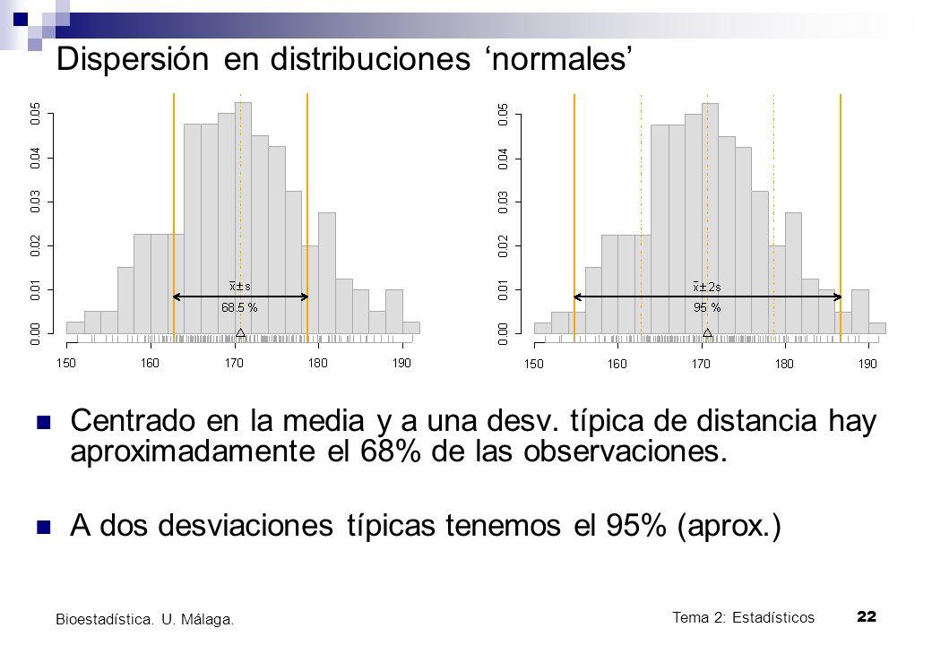 Dispersión en distribuciones 'normales'