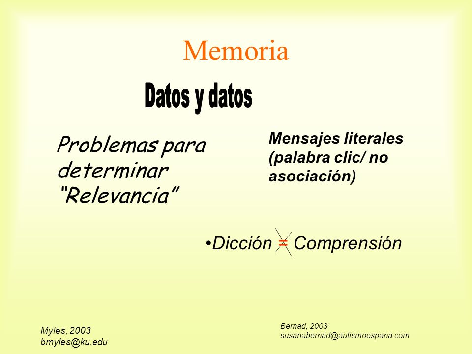 Memoria Problemas para determinar Relevancia Datos y datos
