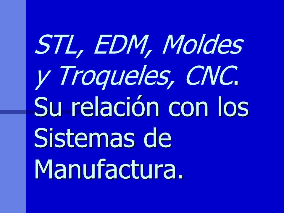 STL, EDM, Moldes y Troqueles, CNC
