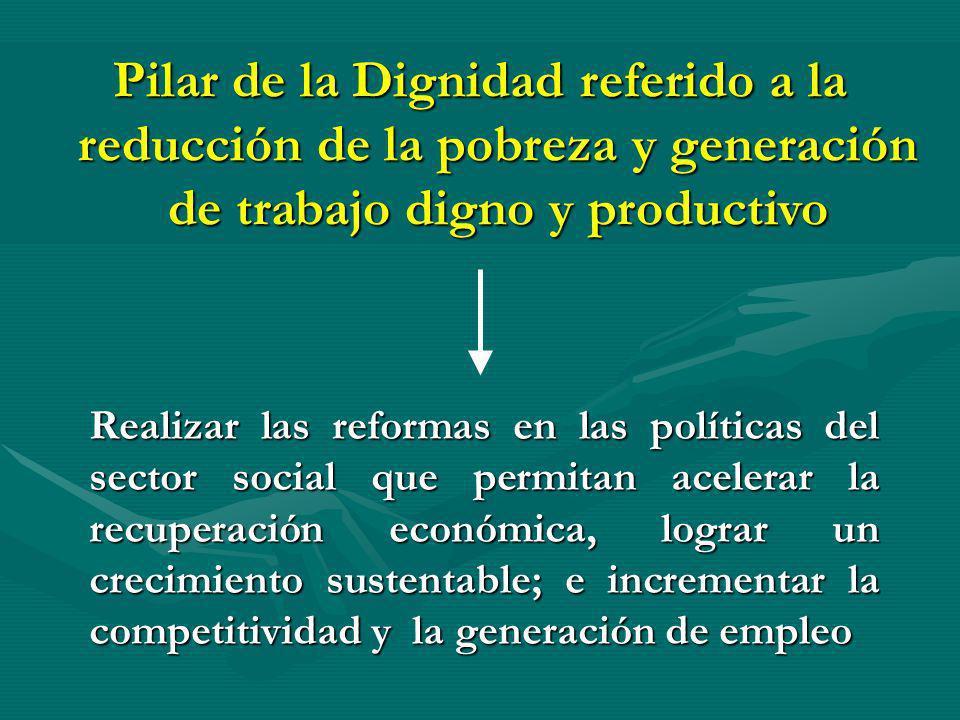 Pilar de la Dignidad referido a la reducción de la pobreza y generación de trabajo digno y productivo