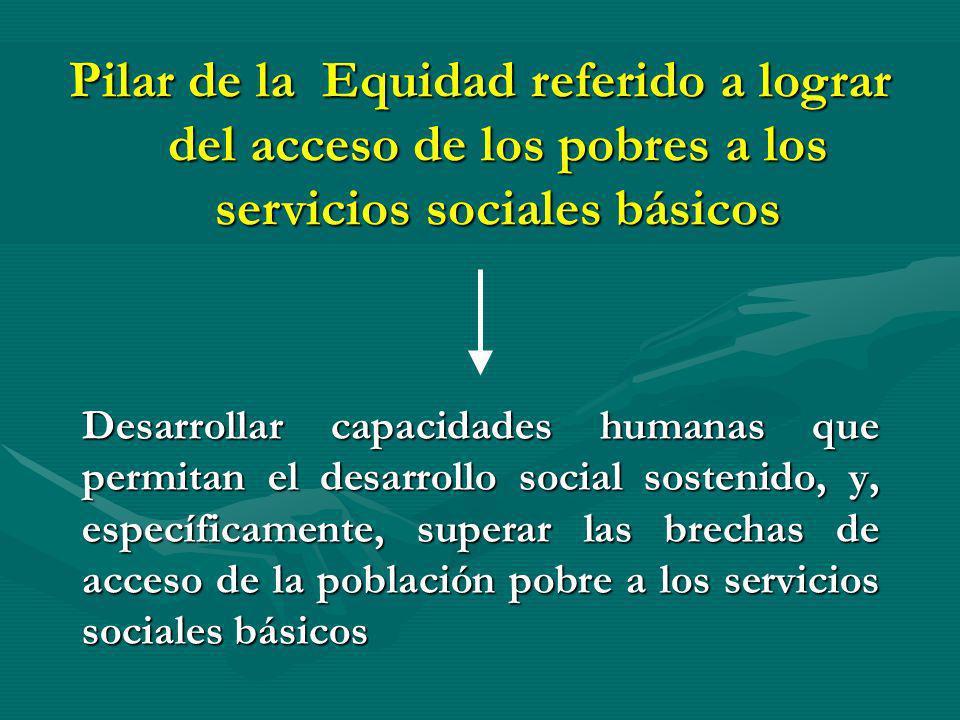 Pilar de la Equidad referido a lograr del acceso de los pobres a los servicios sociales básicos