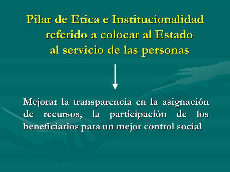 Pilar de Etica e Institucionalidad referido a colocar al Estado al servicio de las personas