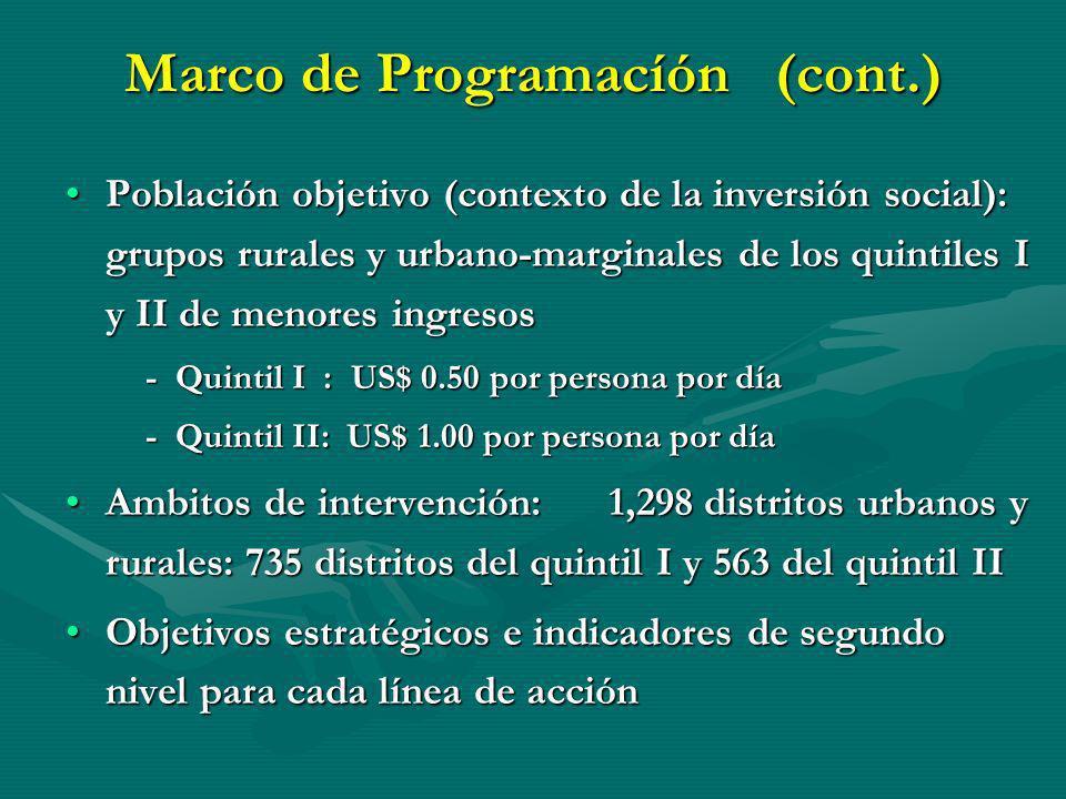 Marco de Programacíón (cont.)