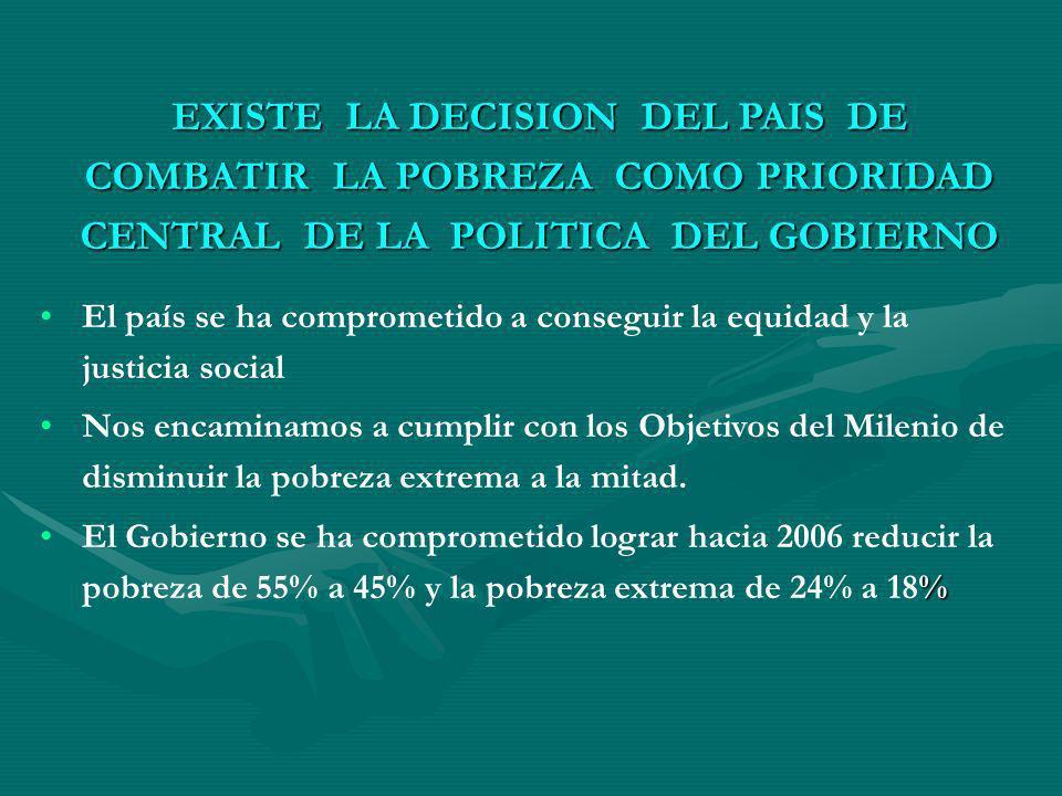 EXISTE LA DECISION DEL PAIS DE COMBATIR LA POBREZA COMO PRIORIDAD CENTRAL DE LA POLITICA DEL GOBIERNO