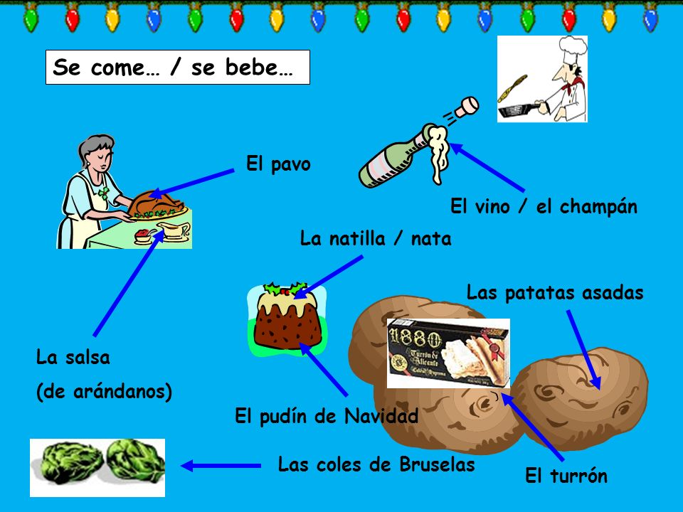 Se come… / se bebe… El pavo El vino / el champán La natilla / nata