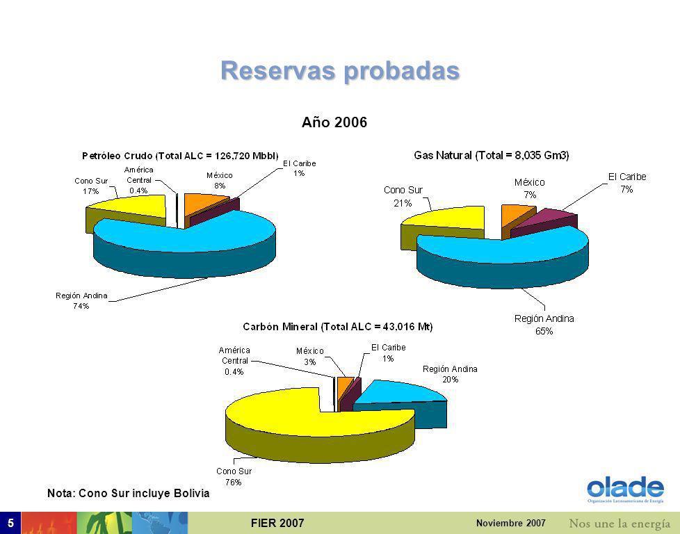 Reservas probadas Año 2006 Nota: Cono Sur incluye Bolivia