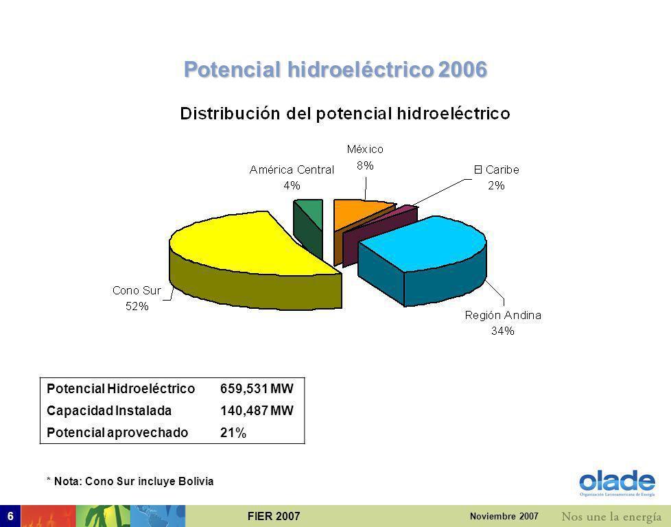Potencial hidroeléctrico 2006
