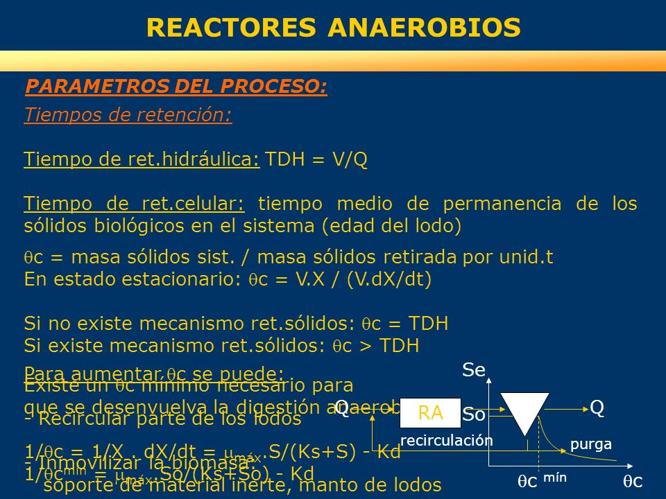 REACTORES ANAEROBIOS PARAMETROS DEL PROCESO: Tiempos de retención: