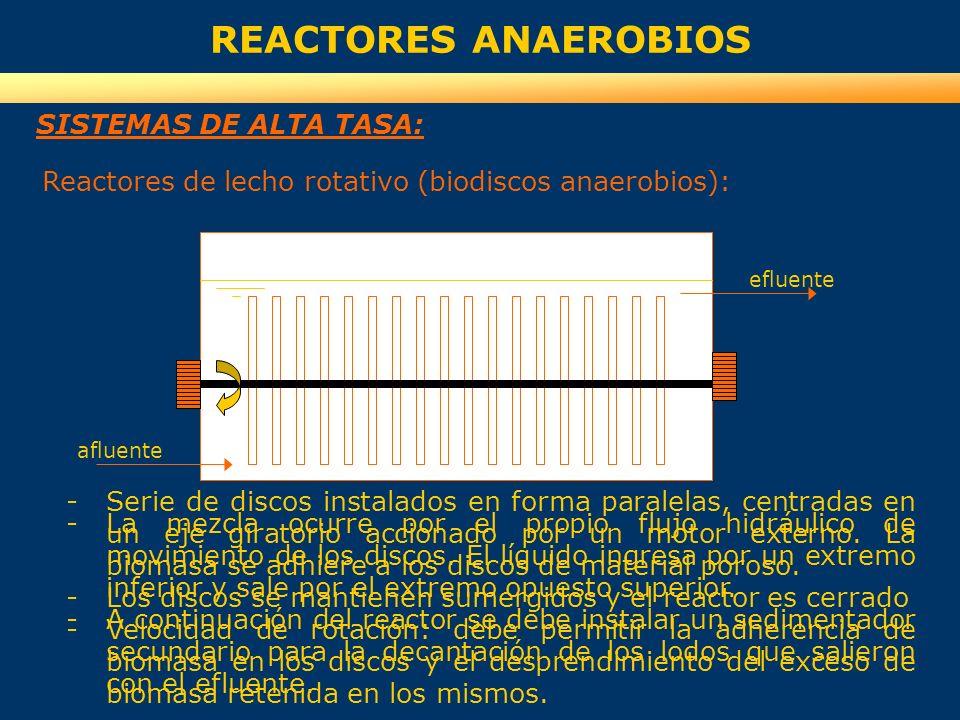 REACTORES ANAEROBIOS SISTEMAS DE ALTA TASA: