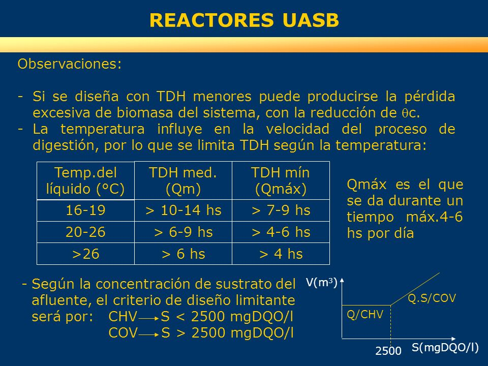 REACTORES UASB Observaciones: