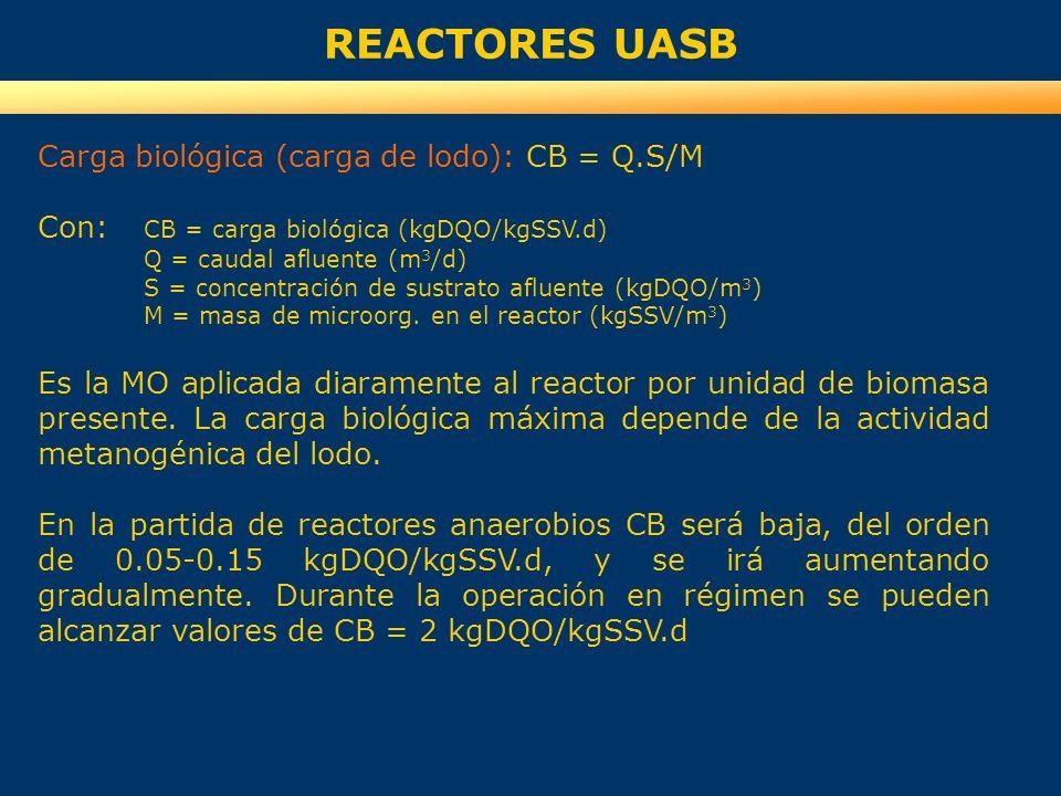 REACTORES UASB Carga biológica (carga de lodo): CB = Q.S/M