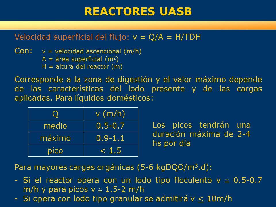 REACTORES UASB Velocidad superficial del flujo: v = Q/A = H/TDH