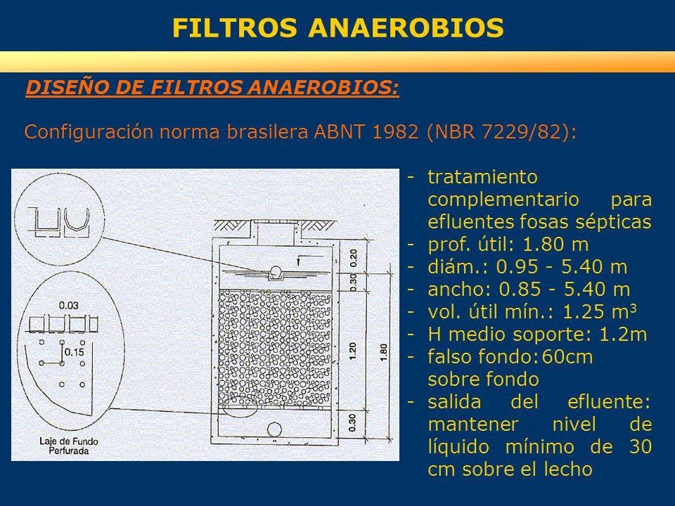 FILTROS ANAEROBIOS DISEÑO DE FILTROS ANAEROBIOS: