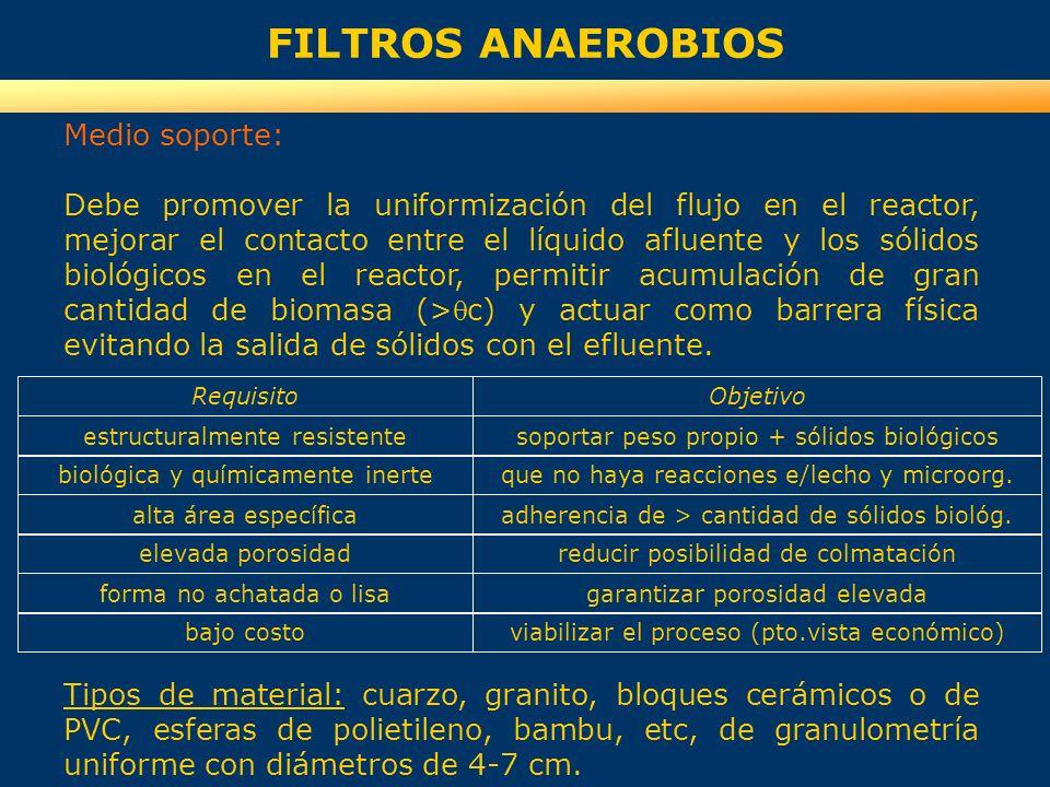 FILTROS ANAEROBIOS Medio soporte: