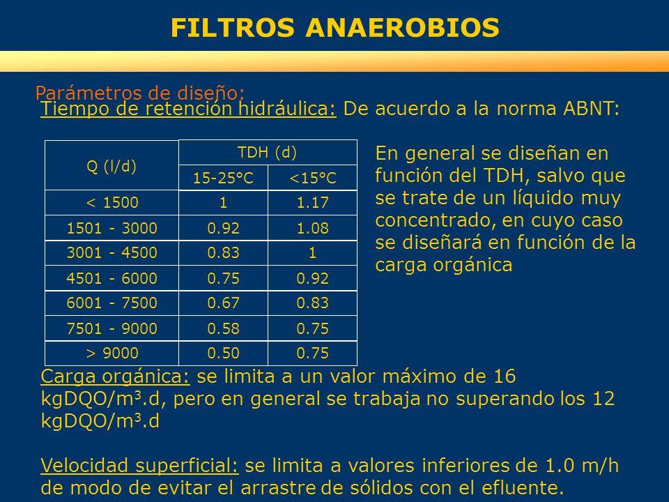 FILTROS ANAEROBIOS Parámetros de diseño: