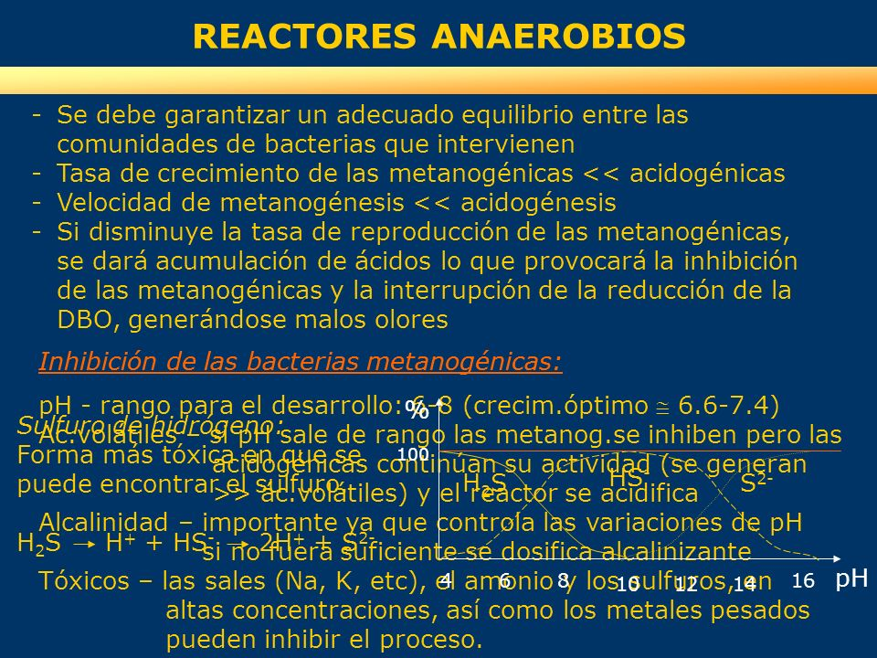 REACTORES ANAEROBIOS Se debe garantizar un adecuado equilibrio entre las comunidades de bacterias que intervienen.