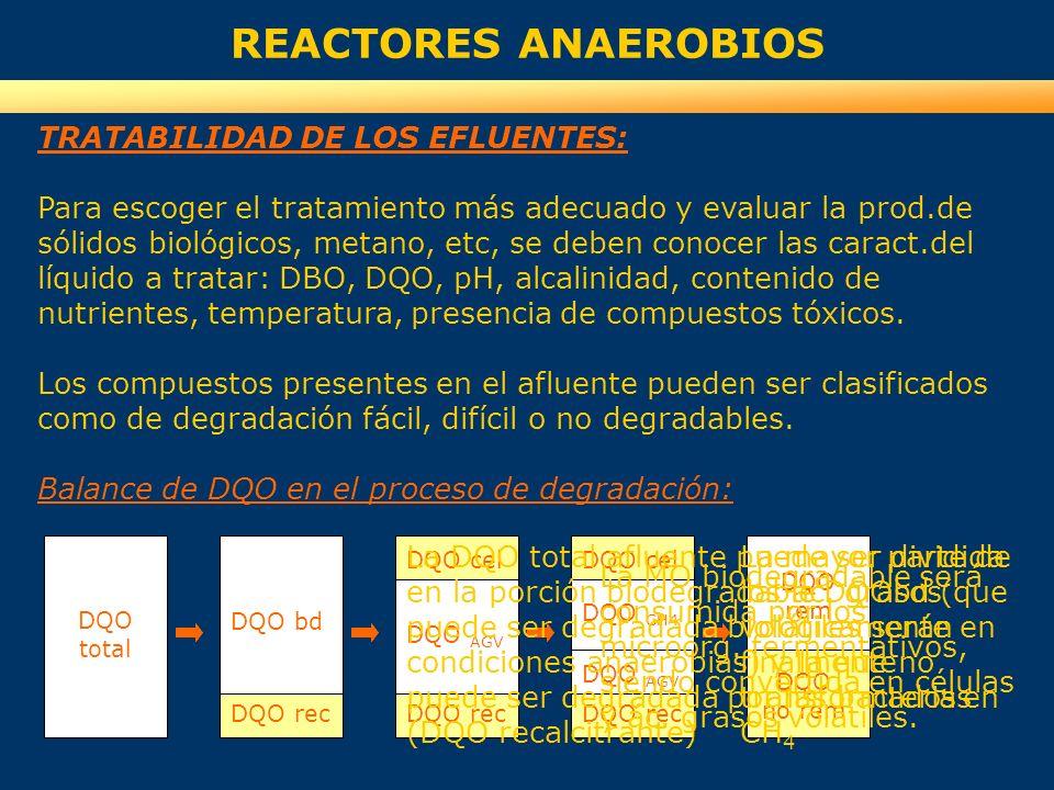 REACTORES ANAEROBIOS TRATABILIDAD DE LOS EFLUENTES: