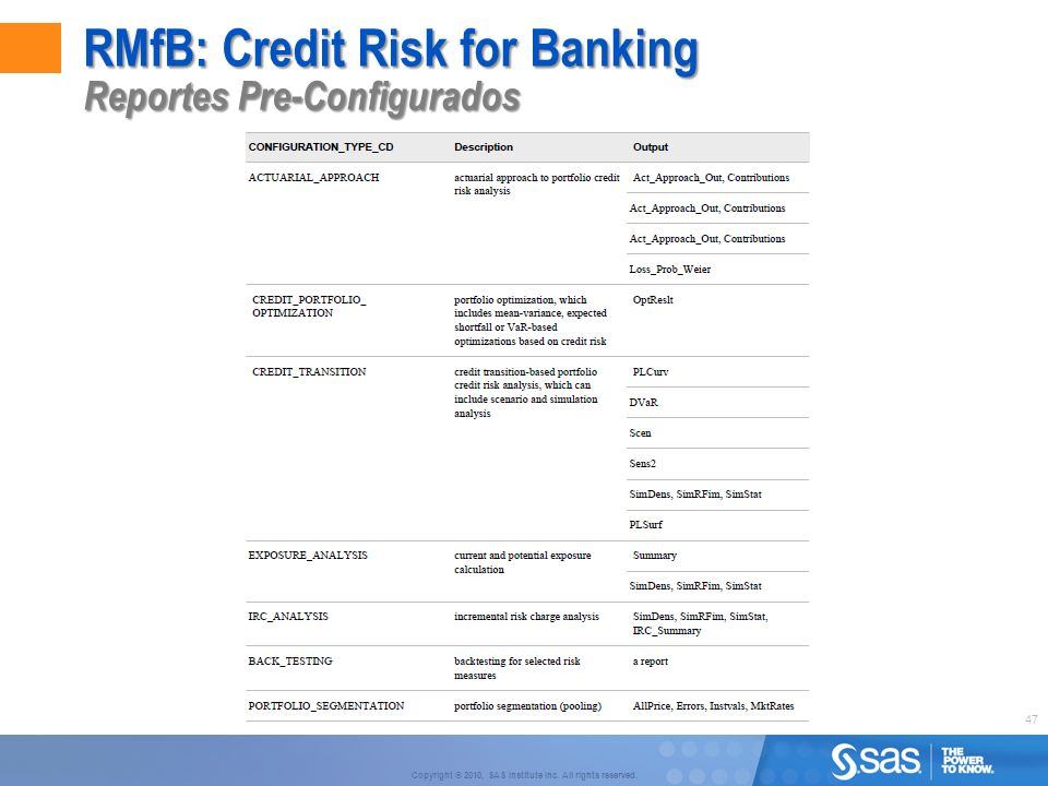 sas risk management for banking pdf