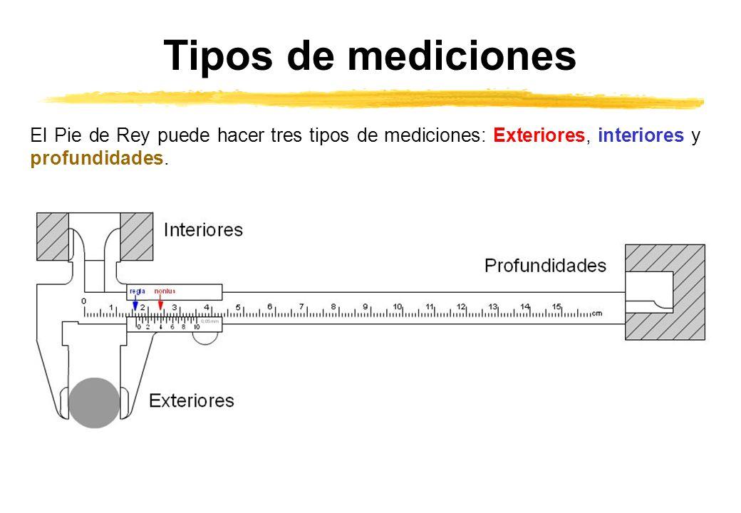 Tipos de mediciones El Pie de Rey puede hacer tres tipos de mediciones: Exteriores, interiores y profundidades.