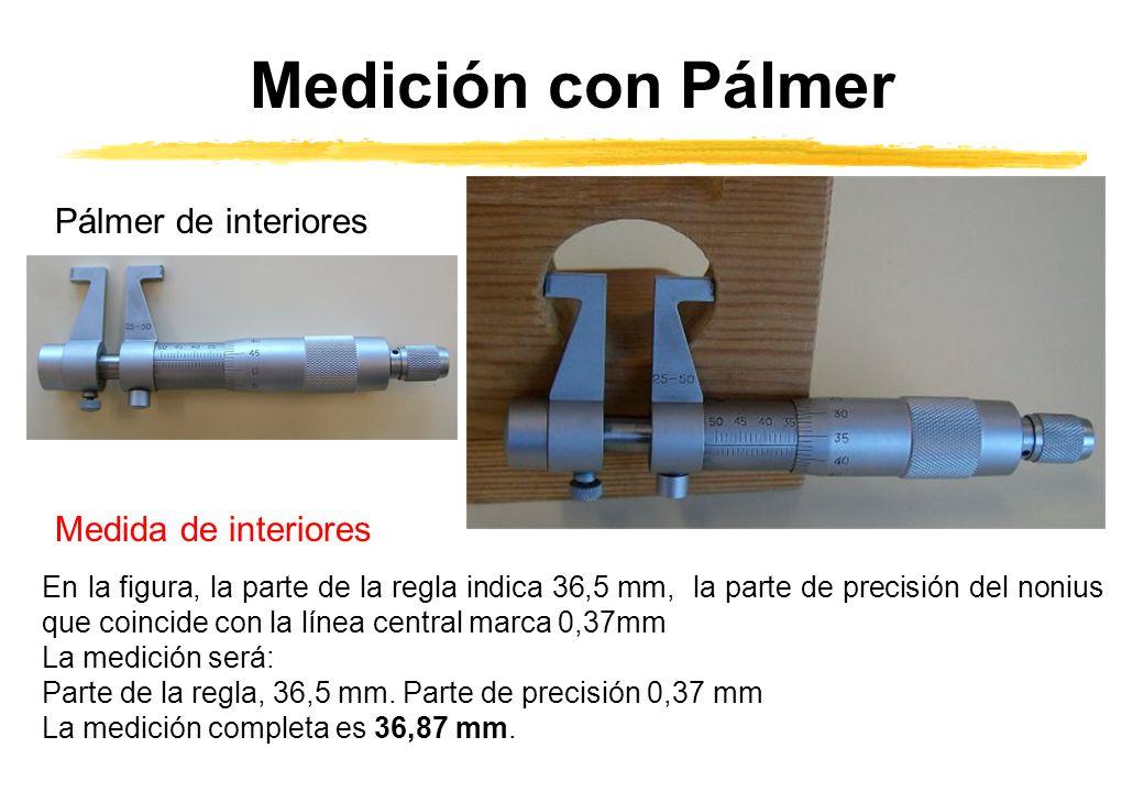 Medición con Pálmer Pálmer de interiores Medida de interiores