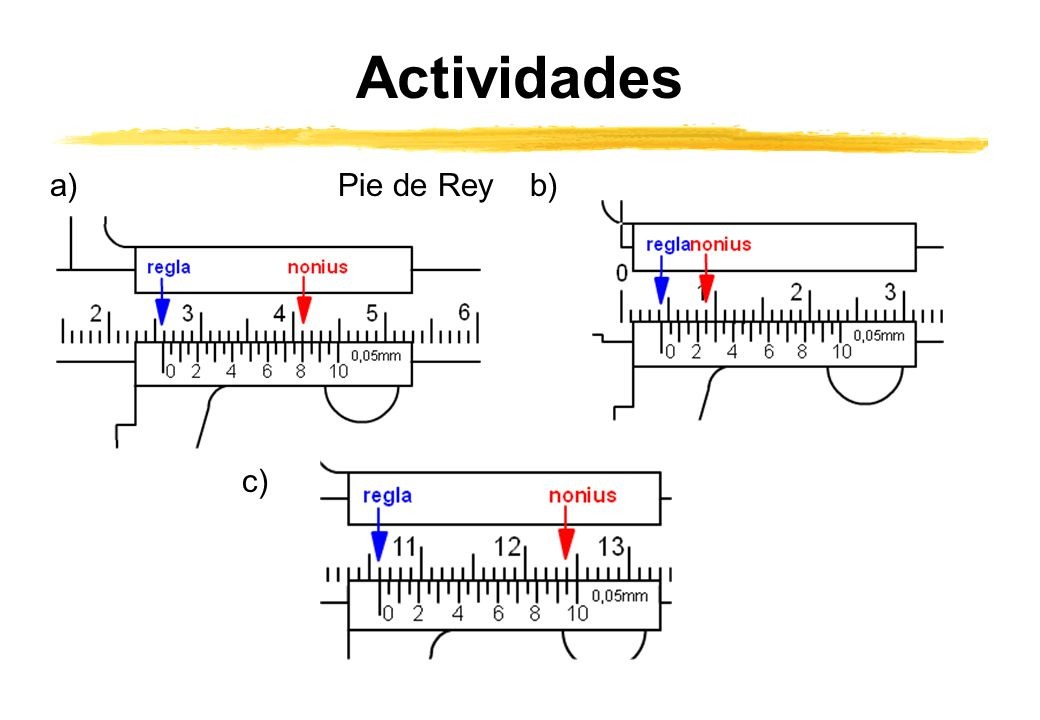 Actividades a) Pie de Rey b) c)
